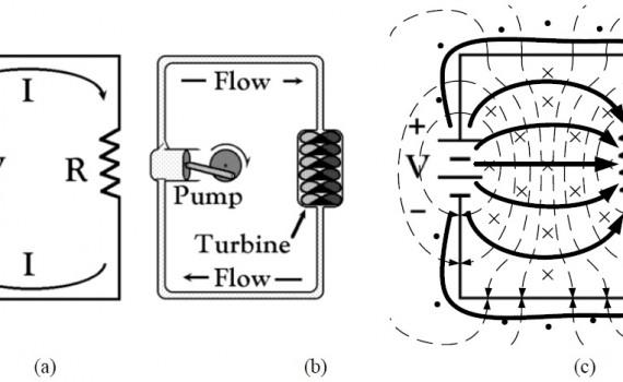 Circuit Physics Models