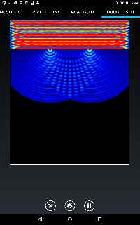 Two slit interference of waves.